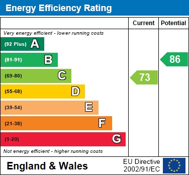 EPC For Swaledale, Bracknell